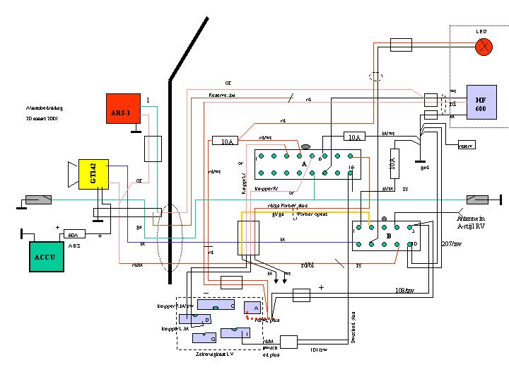 fiat ducato wiring diagram fiat image fiat ducato wiring diagram annavernon on fiat ducato wiring diagram